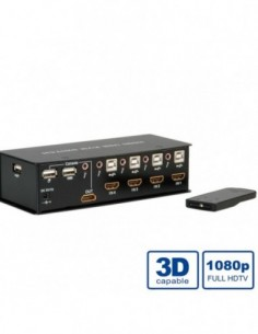 Value Hub KVM 1U/4PC...