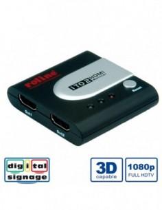 Roline Splitter HDMI 2-porty